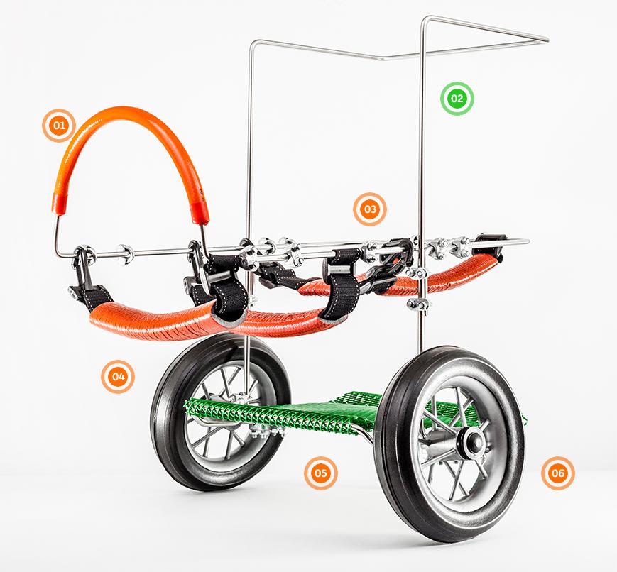 Wózek inwalidzki dla psa - Wheele3